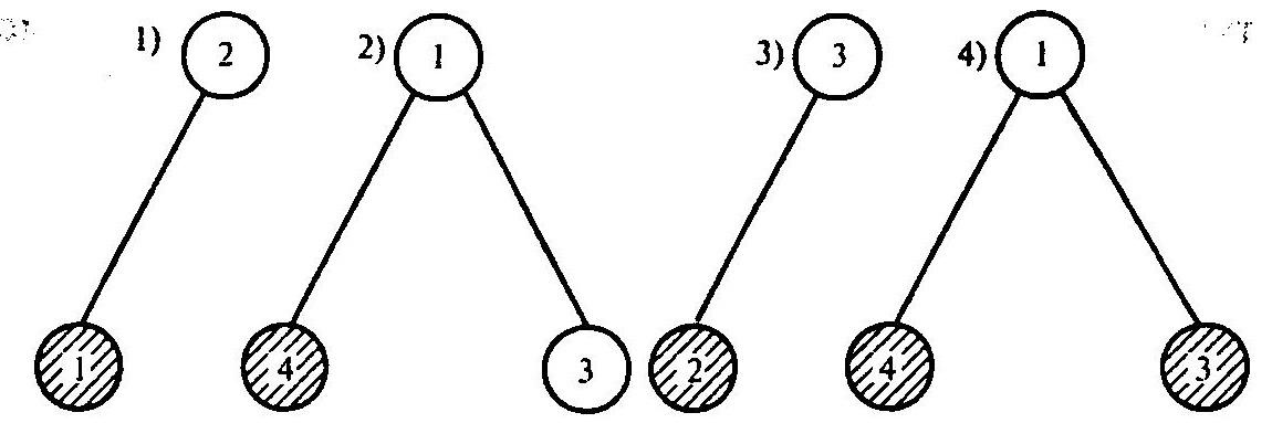 Граф контура с DU
