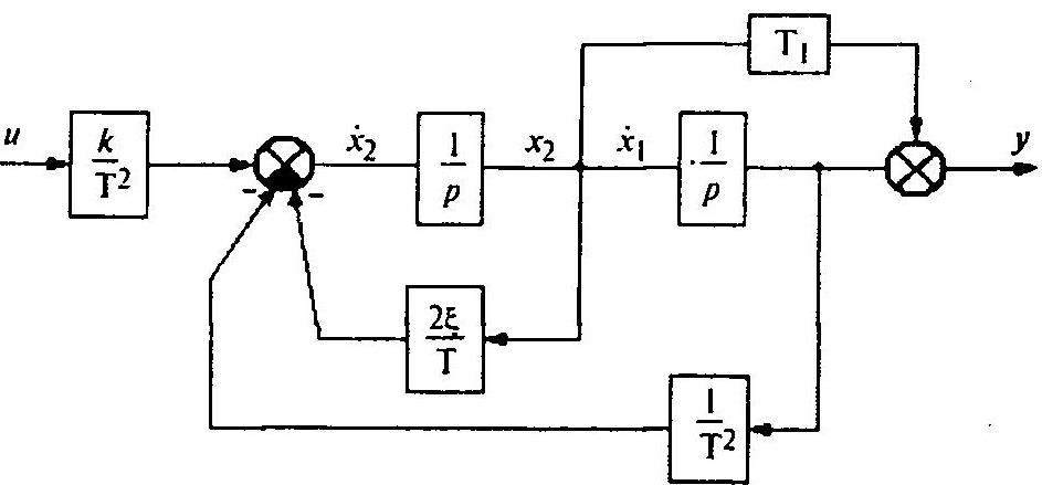 Схема звена второго порядка