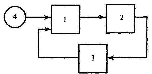 Фрагмент схемы модели, в которой отсутствуют блоки с памятью