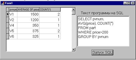 Окно для программы на языке SQL