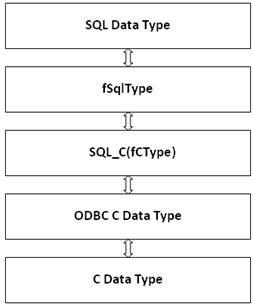 Oracle jdbc thin connection string
