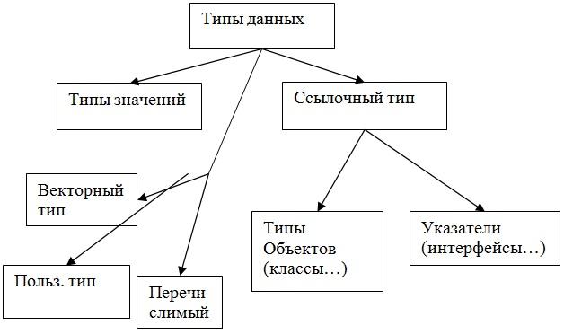 Управляемые модули DotNet