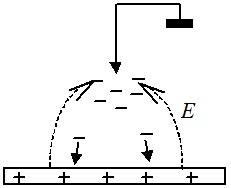 Схема пассивного нейтрализатора