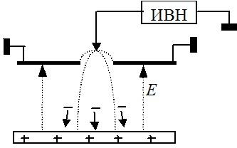 Схема активного нейтрализатора