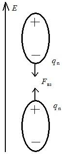 Поляризация взаимодействующих капель в электрическом