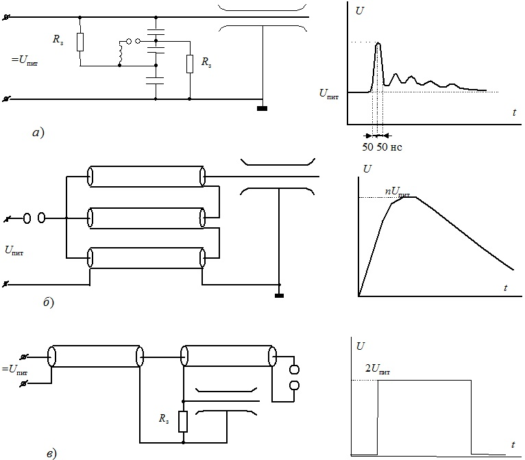 а) Схема Фитча; б) кабельный трансформатор; в) схема Блюмляйна