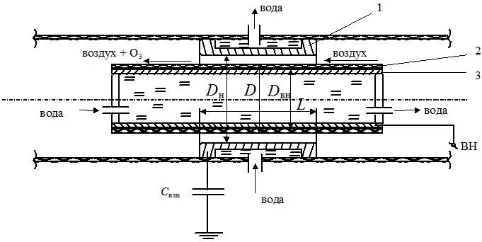 Трубчатый барьерный озонатор