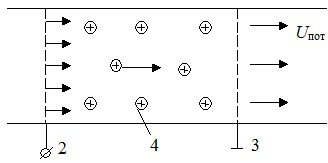 Схема ЭГД-компрессора