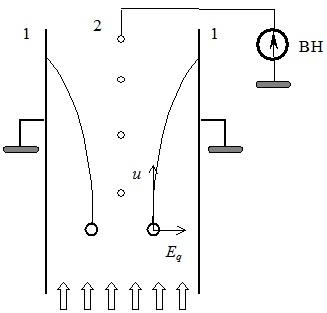 Принципиальная схема электрофильтра