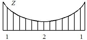 Распределение концентрации в межэлектродном промежутке