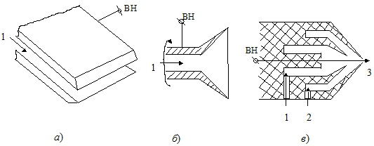 Конструкции электроокрасочных распылителей