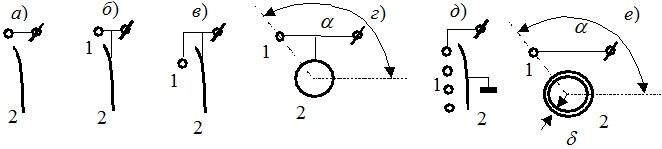 Схемы расположения электродов барабанных коронно-электростатических сепараторов