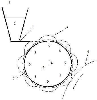 Схема узла проявления с однокомпонентным проявителем