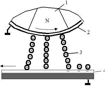 Схема процесса проявления с проводящим однокомпонентным проявителем