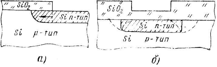 Влияние краевых эффектов: а —диффузия примеси под маску; б — возможные варианты обогащения или обеднения приповерхностного слоя при термическом окислении кремния