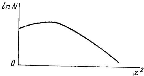 График решения уравнения диффузии во внешнем электрическом поле
