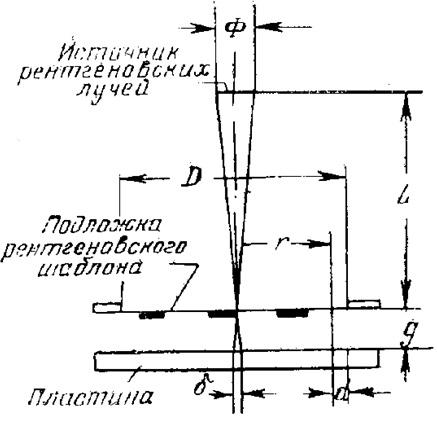 Геометрические искажения в рентгенографии