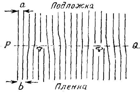 Сетка пограничных дислокаций (дислокаций несоответствия)