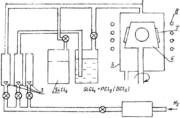 Схемы установки для эпитаксии кремния