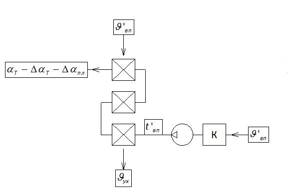 Схема с калорифером