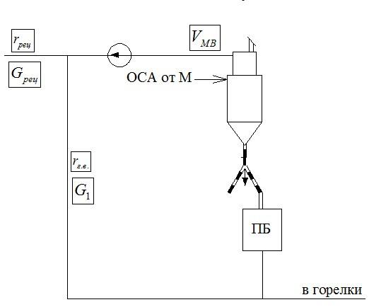 Воздушный баланс топки для ПС с ПБ