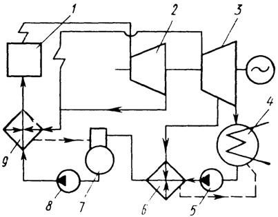 Принципиальная тепловая схема паротурбинного энергетического блока на органическом топливе
