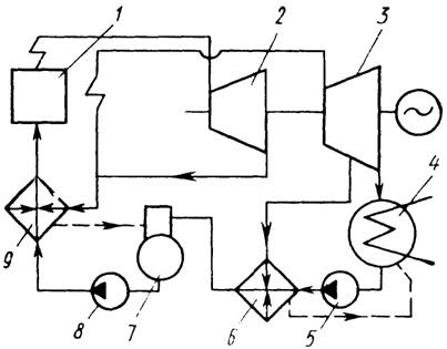 схема стабилизатора напряжения сн-10000
