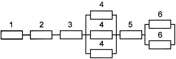 Структурная схема паротурбинного блока