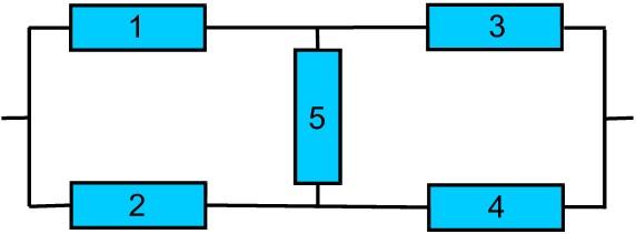 Метод перебора состояний - мостиковая схема
