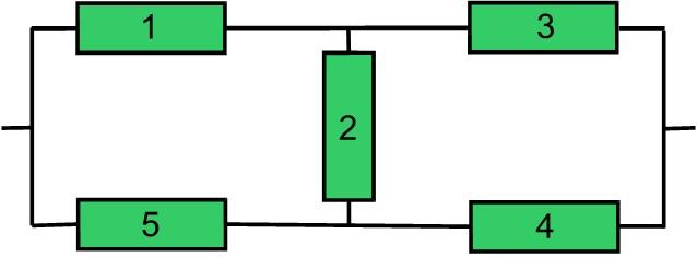Метод минимальных путей и сечений