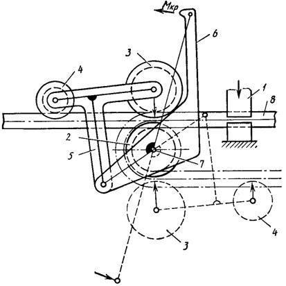 Гибка труб методом обкатки