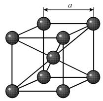 Кубическая объемноцентрированная решетка