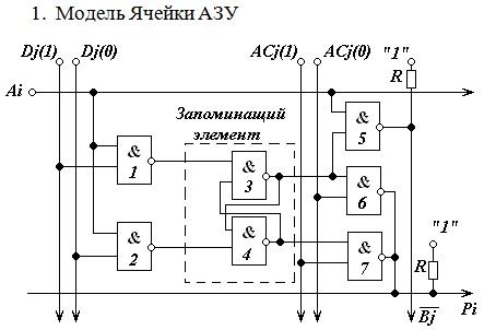 Модель Ячейки АЗУ