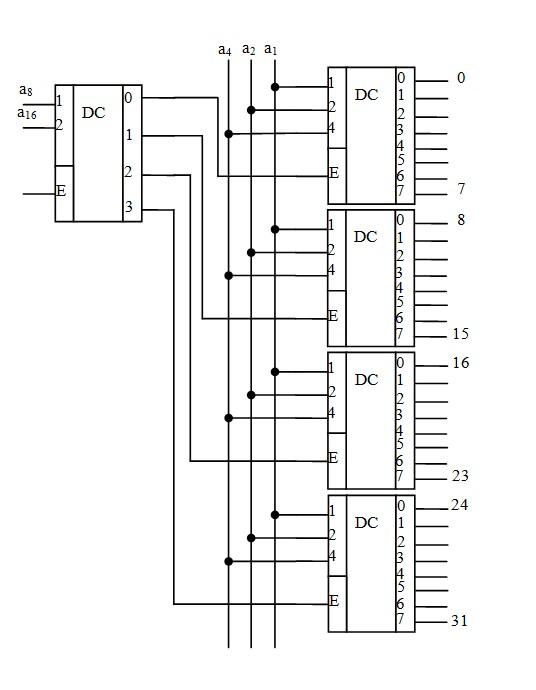 Схема каскадного дешифратора